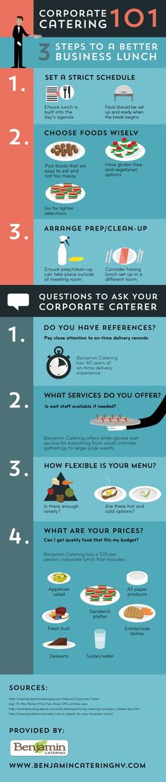 Infographic: Catering the Perfect Corporate Meal